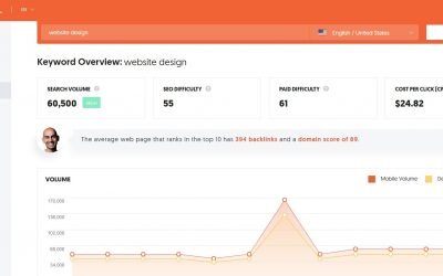 Ubersuggest – The Single Best SEO Tool You Need To Rank #1